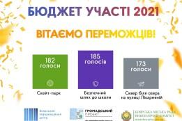 Оголошені переможці «Бюджету участі 2021»