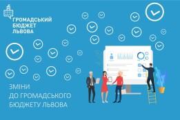 Львівська міська рада внесла зміни до ухвали про Громадський Бюджет Львова