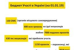 Посадовців Новомосковська знайомили з принципами Бюджету участі